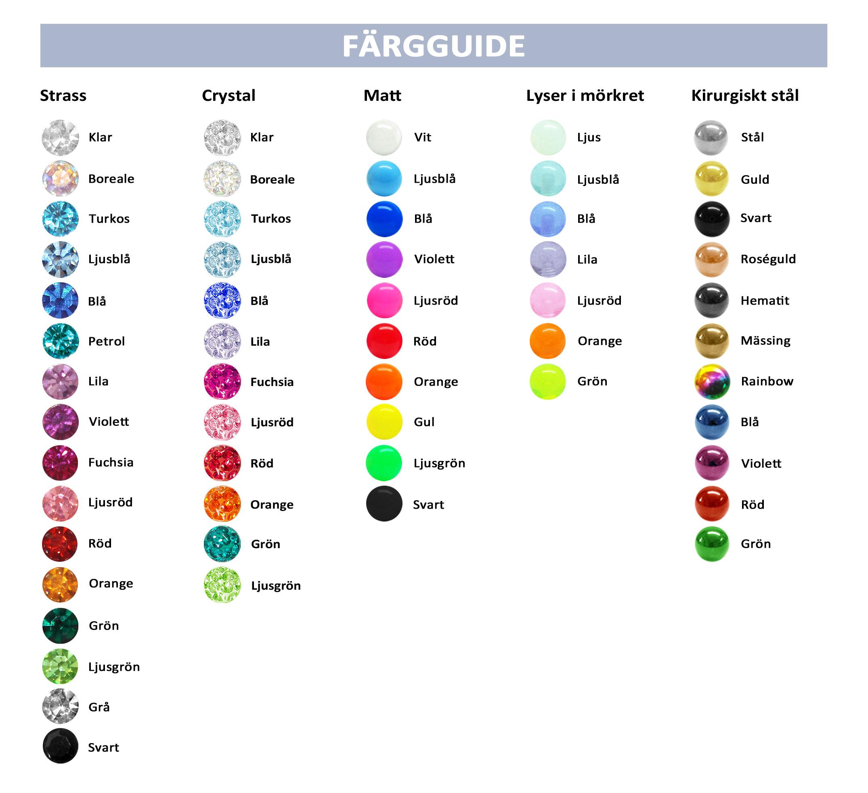 Färgguide